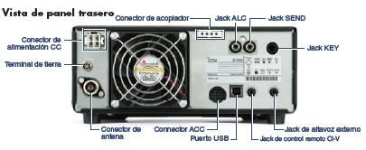panelic7300
